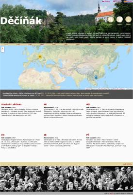 oral history site - Decinak